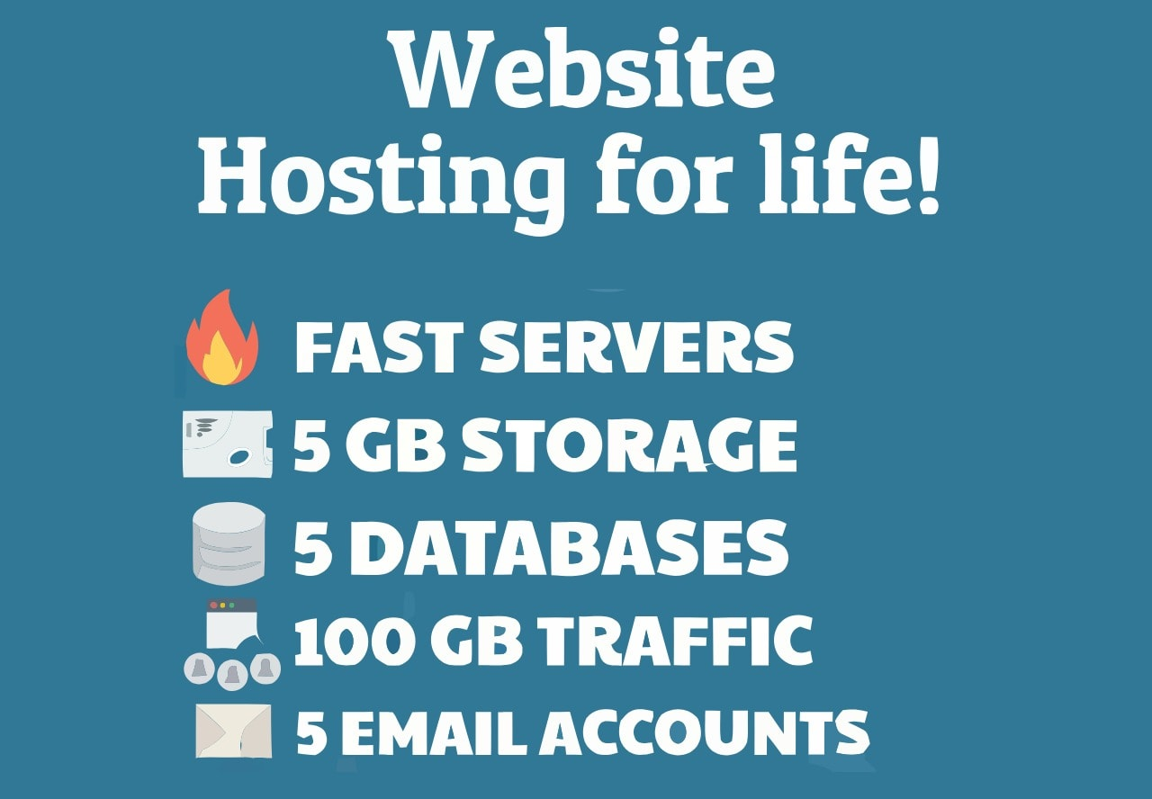Droplet webhosting lifetime deal on Dealfuel