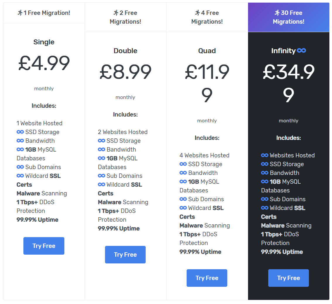 HyperHost monthly pricing