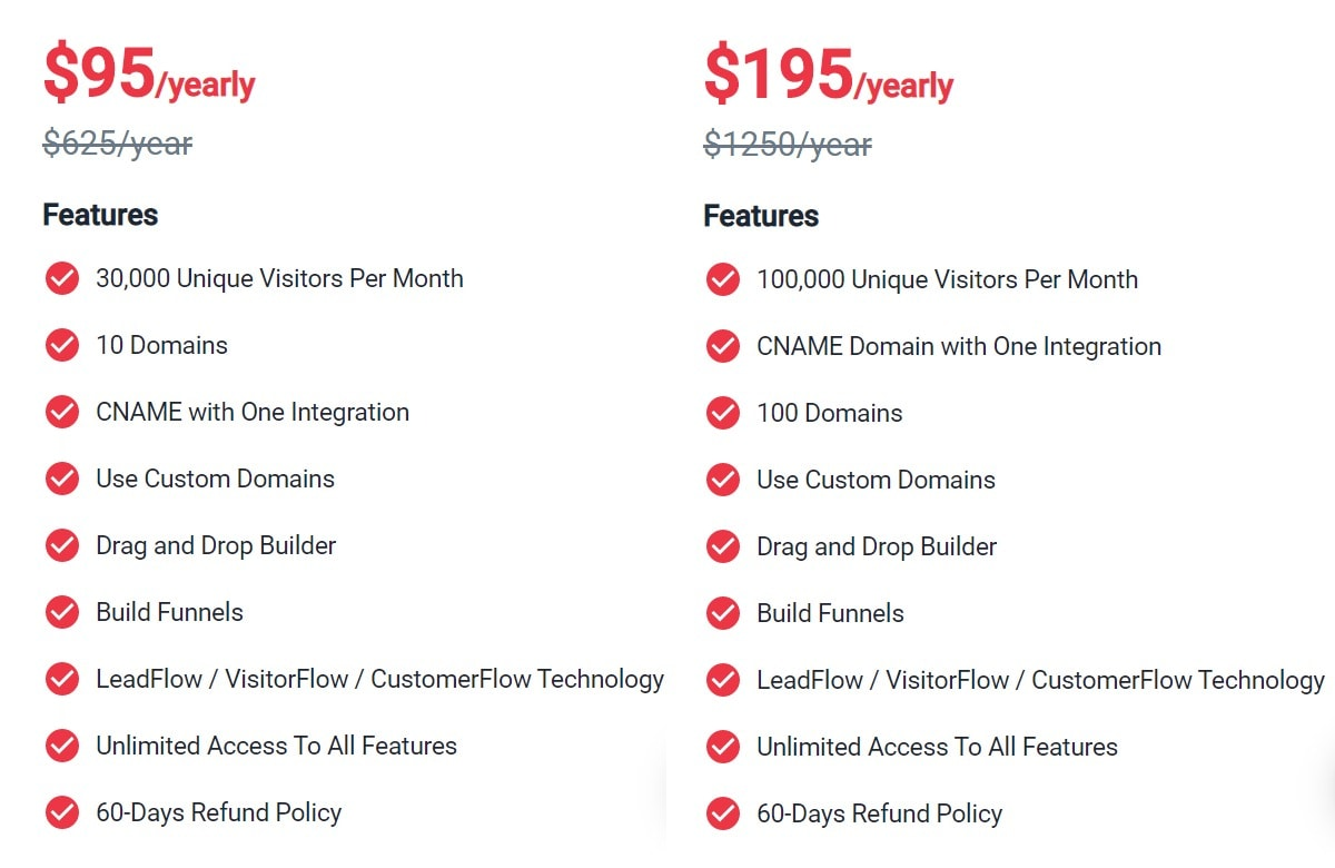 ConvertPages deal pricing