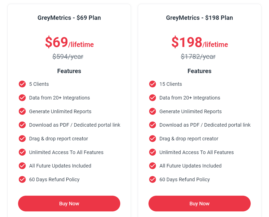 Grey Metrics lifetime subscription plans
