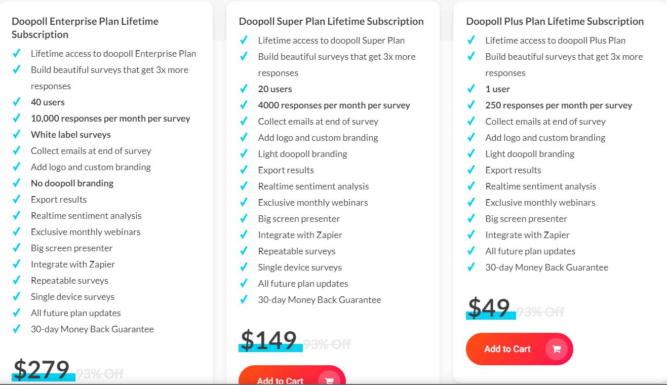 Doopoll Dealify Price