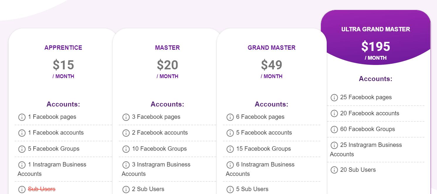Marketing Master IO Price
