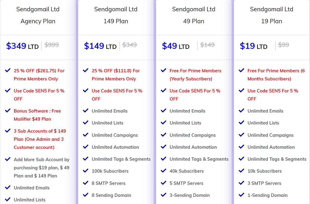 Sendgomail Dealmirror Price