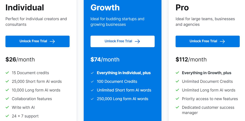 Scalenut Price