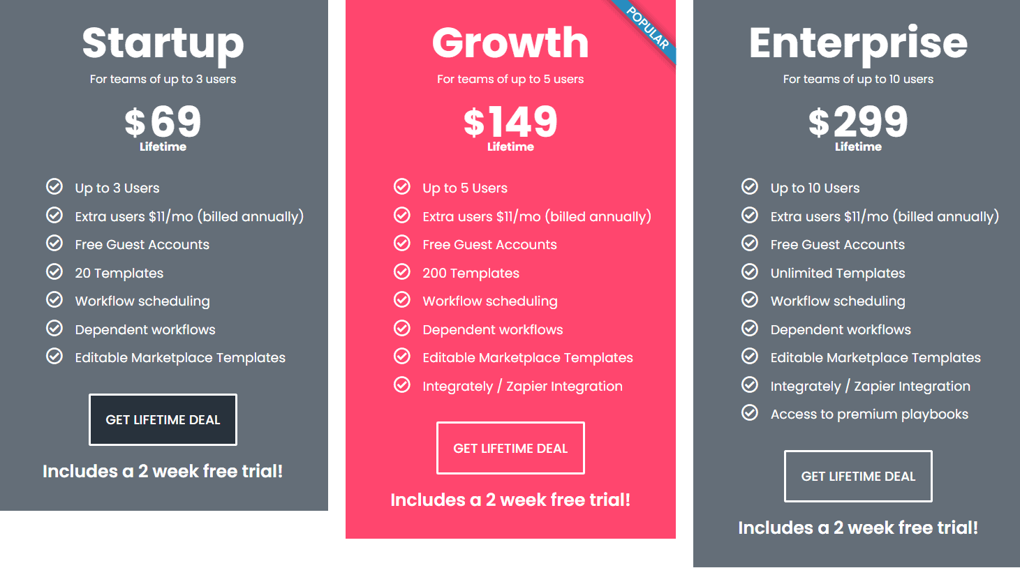 Flowster Price